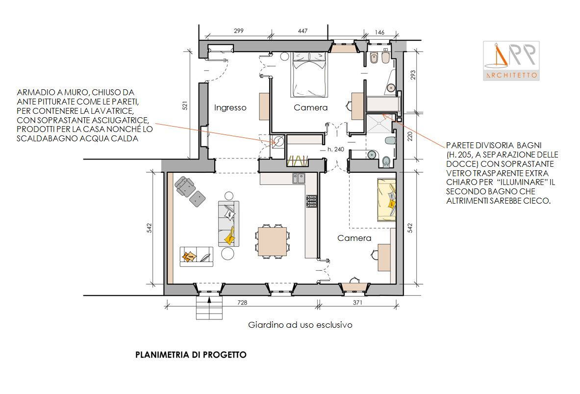 isa progetto 2